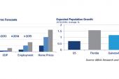 BBVA economist reflects on Florida economy