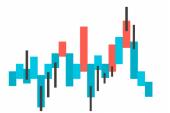 Stocks for the Long-term, not Short-term